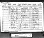 1891 Census - Linden Family
